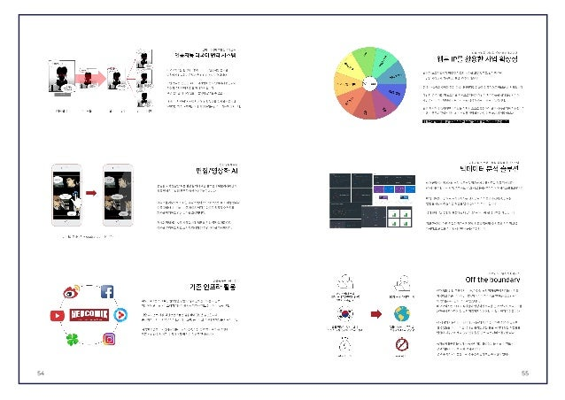 3. neocomix Slide 2