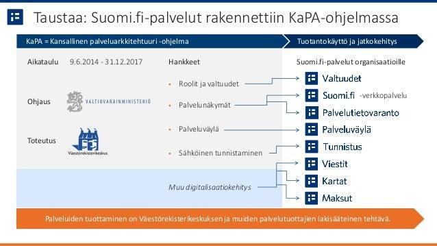 Suomi.Fi/Valtuudet