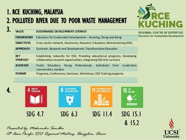 1. RCE KUCHING, MALAYSIA 2. POLLUTED RIVER DUE TO POOR WASTE MANAGEMENT 3. 4. Presented by: Mukvinder Sandhu 12th Asia-Pac...