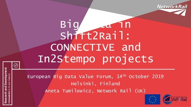 ResearchandDevelopment Innovationisinournature Big Data in Shift2Rail: CONNECTIVE and In2Stempo projects European Big Data...