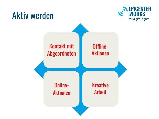 Aktiv werden Kontakt mit Abgeordneten Offline- Aktionen Online- Aktionen Kreative Arbeit
