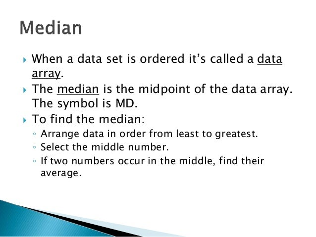 Median Symbol