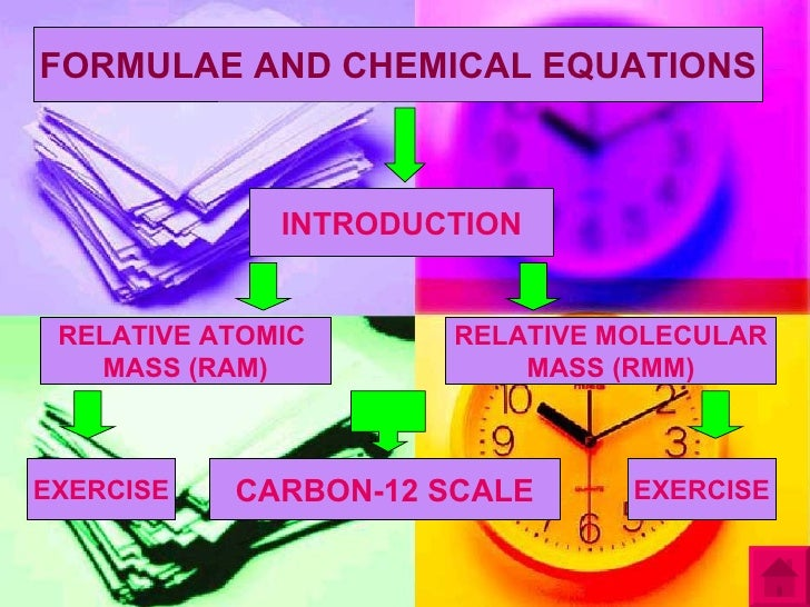 FORMULAE AND CHEMICAL EQUATIONS              INTRODUCTION RELATIVE ATOMIC      RELATIVE MOLECULAR   MASS (RAM)            ...