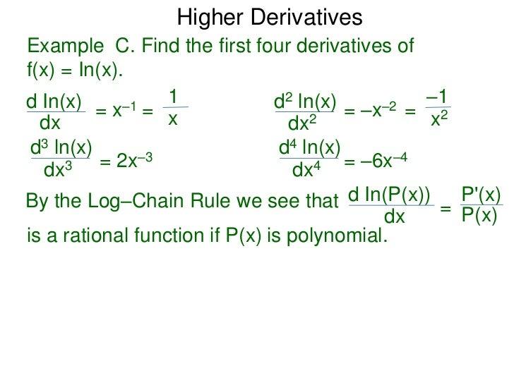 3.1 higher derivatives