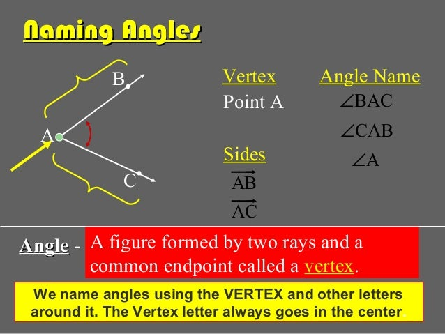 ABCVertexPoint ASidesABuuurACuuurAngle NameBAC∠CAB∠A∠AngleAngle - A figure formed by two rays and acommon endpoint called ...