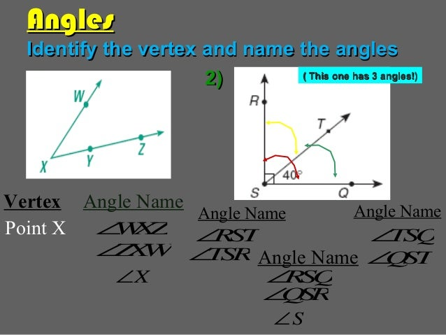 3-1 Labeling Angles  Slide 2