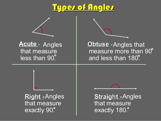 3-1 Labeling Angles  Slide 3