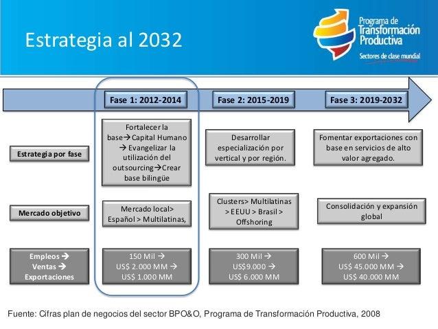 """cluster bpo colombia Multinacional stefanini it solutions se instala en colombia  a colombia  aumentar su competitividad en el cluster de las tecnologías de la información y  bpo"""",."""