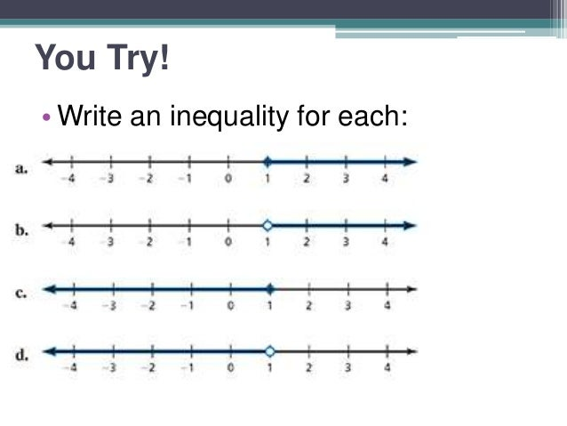 Write an inequality for each graph