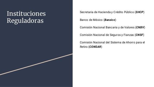 3.1 diagrama de la estructura del sistema financiero mexicano Slide 3