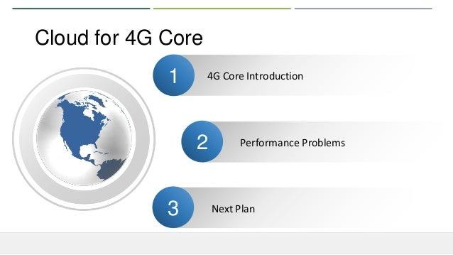 Cloud for 4G Core 4G Core Introduction1 Performance Problems2 Next Plan3