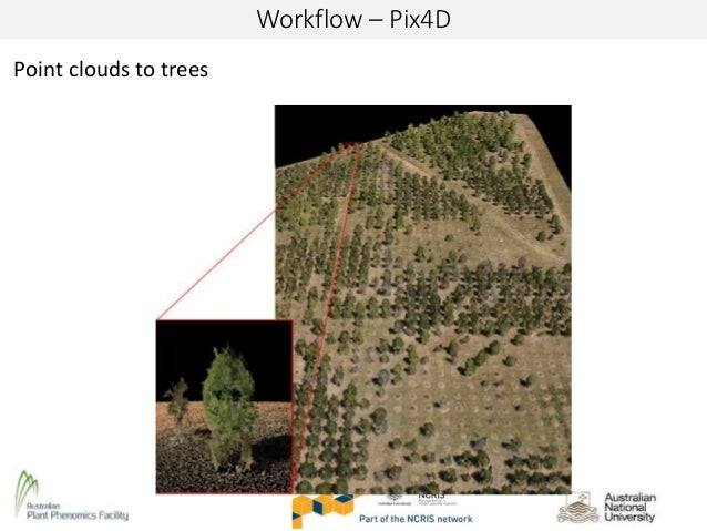 From pixels to point clouds - Using drones,game engines and