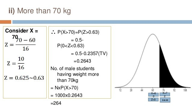 ii) More than 70 kg Consider X = 70  P(X>70)=P(Z>0.63) = 0.5- P(0<Z<0.63) = 0.5-0.2357(TV) =0.2643 No. of male students h...