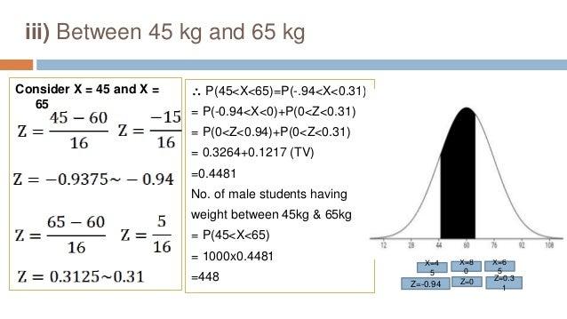 iii) Between 45 kg and 65 kg Consider X = 45 and X = 65  P(45<X<65)=P(-.94<X<0.31) = P(-0.94<X<0)+P(0<Z<0.31) = P(0<Z<0.9...