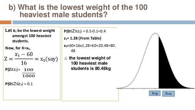 b) What is the lowest weight of the 100 heaviest male students? Let x₁ be the lowest weight amongst 100 heaviest students....