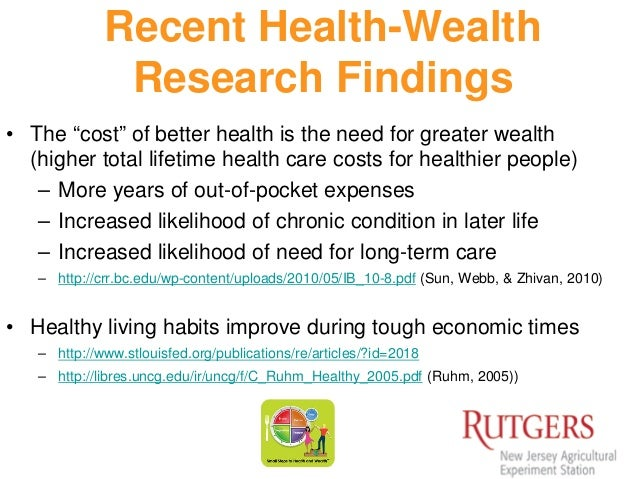 Health And Wealth Research Summary Health And Personal Finance Research Findings And Theories