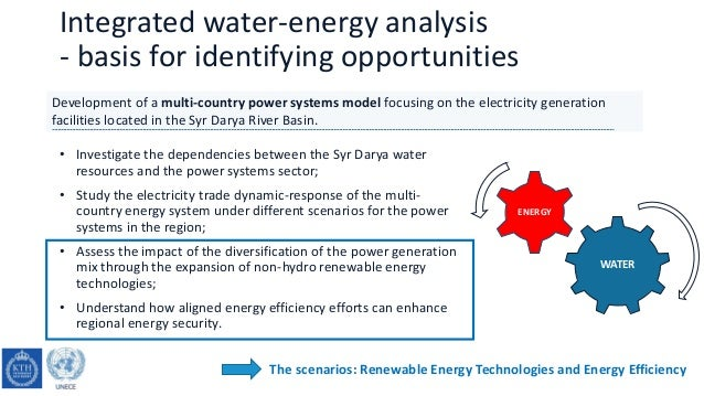 WATER ENERGY Integrated water-energy analysis - basis for identifying opportunities Development of a multi-country power s...