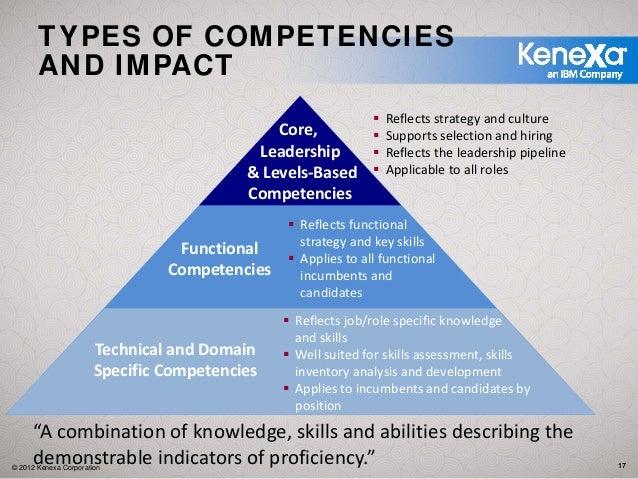 Strategic business planning skills in education