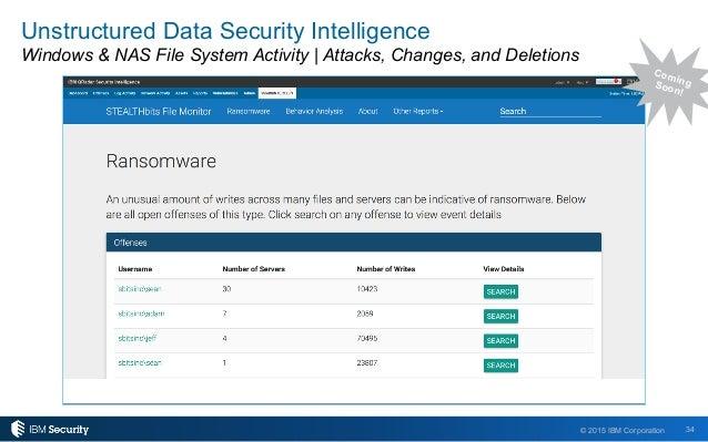 ibm security appexchange spotlight  threat intelligence
