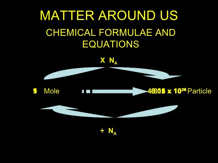 MATTER AROUND US  CHEMICAL FORMULAE AND        EQUATIONS          X NA1 Mole95                 4.816 x 1023 Particle      ...