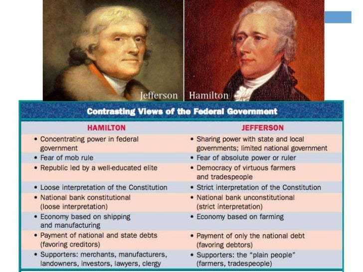 hamilton and jefferson debates Election 2016—hamilton vs jefferson: the great debateduring their time as ranking officials in the first federal administration, under president washington, secretary of state thomas.