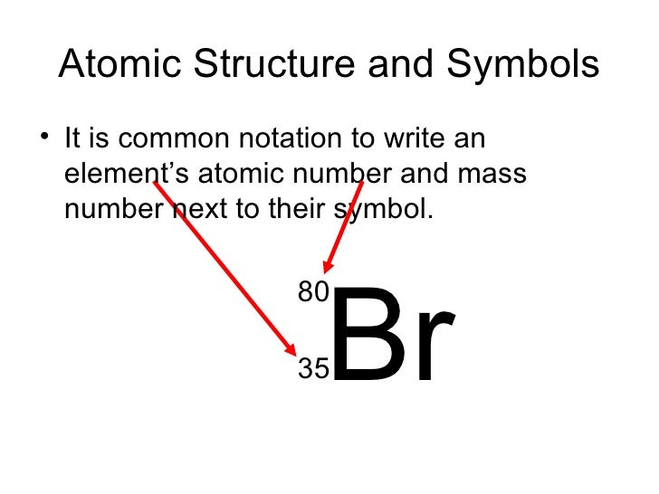 4: Atomic Mass and Atomic Number
