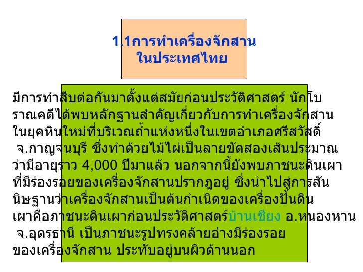 1.1 การทำเครื่องจักสาน ในประเทศไทย   มีการทำสืบต่อกันมาตั้งแต่สมัยก่อนประวัติศาสตร์ นักโบ ราณคดีได้พบหลักฐานสำคัญเกี่ยวกับ...