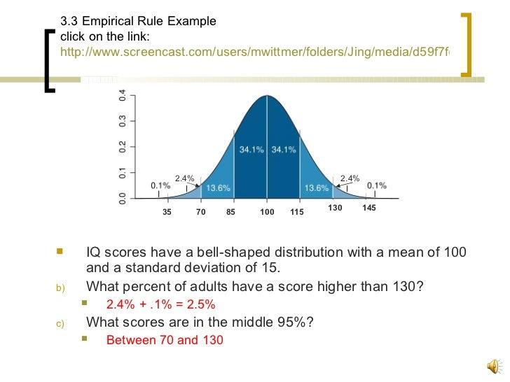 iq scores adults