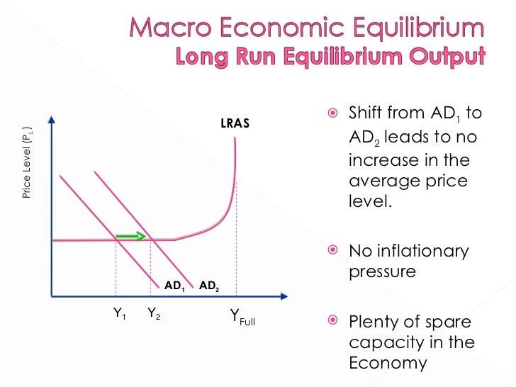 33 Macro Economic Models
