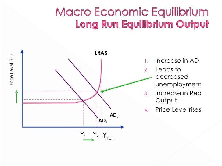 3.3 Macro Economic Models