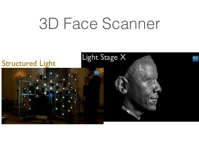Scan your face and get your Celebrity look-alike