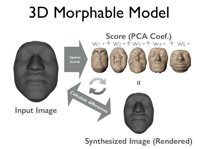 6 Best Facial Recognition Search Engines to Search Faces ...