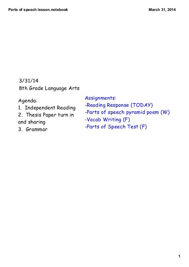 Partsofspeechlesson.notebook 1 March31,2014 3/31/14 8th Grade Language Arts Agenda: 1. Independent Reading 2. Thesis ...