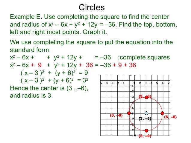 Cochranmath Circle