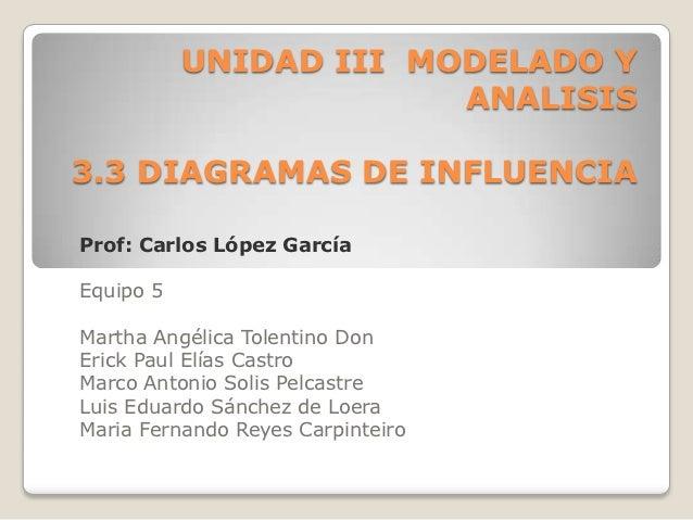 UNIDAD III MODELADO Y                        ANALISIS3.3 DIAGRAMAS DE INFLUENCIAProf: Carlos López GarcíaEquipo 5Martha An...