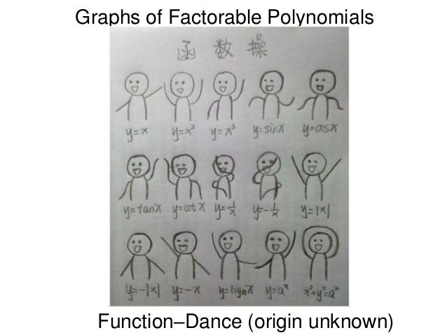 Graphs of Factorable Polynomials Function–Dance (origin unknown)