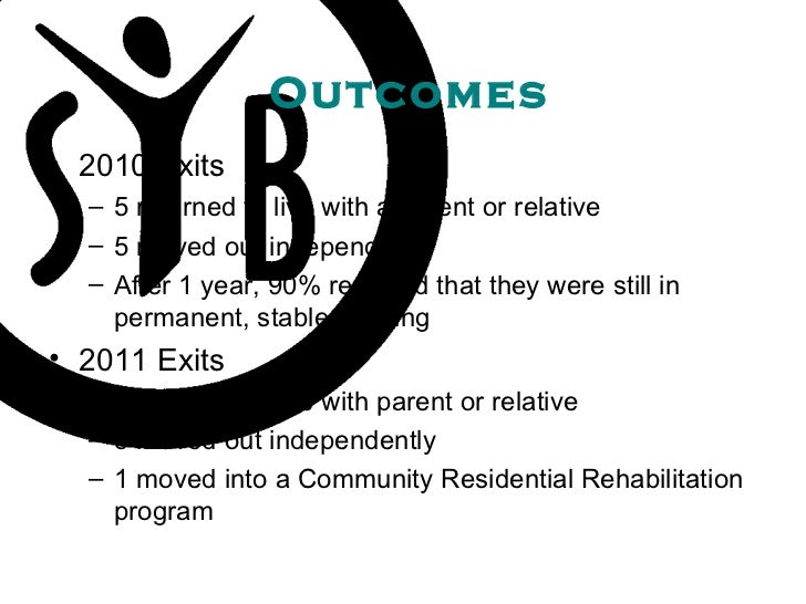 3.3 Emergency Housing Solutions for Runaway and Homeless Youth