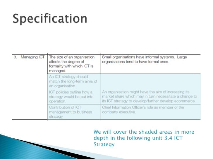 As unit 3 g042 ict solutions