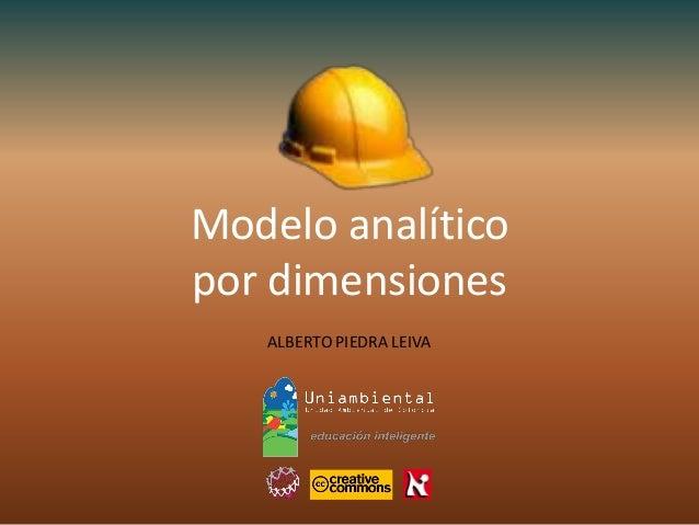 ALBERTO PIEDRA LEIVA  Modelo analítico  por dimensiones