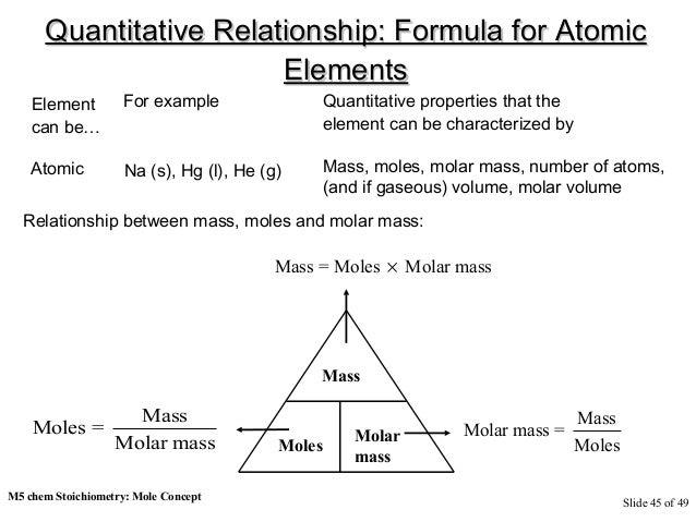 Mole Fraction Formula