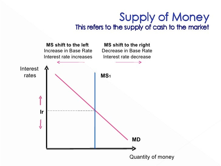 supply side policies doc Definition : supply side policies are long term measures intended to increase the productive capacity of the economy this can be done through rapid.