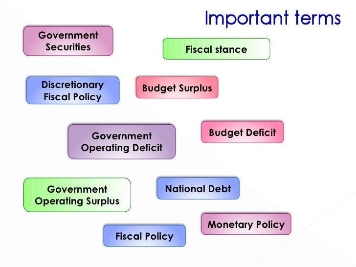 overview of supply side policy The supply-side economic policy of cutting high marginal tax rates supply-side economics provided the political and theoretical foundations for what became a remarkable change in the tax structure of the united states and other countries throughout the world.