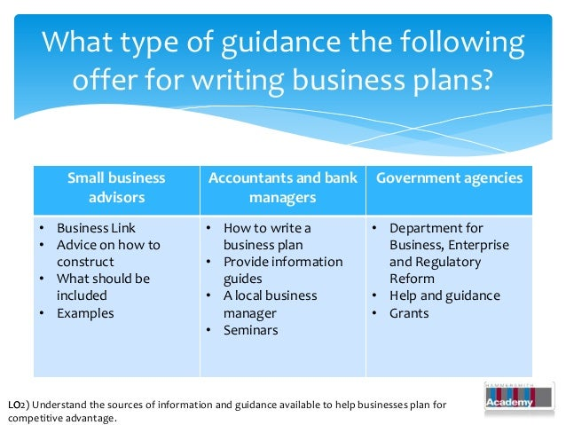 Section Write Business Plan Businesslink this data