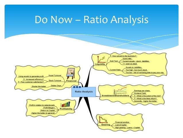 Do Now – Ratio Analysis