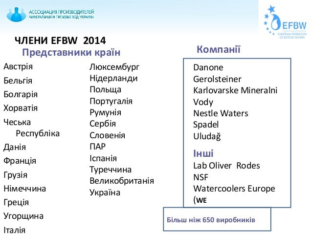 ЧЛЕНИ EFBW 2014 Danone Gerolsteiner Karlovarske Mineralni Vody Nestle Waters Spadel Uludağ Інші Lab Oliver Rodes NSF Water...