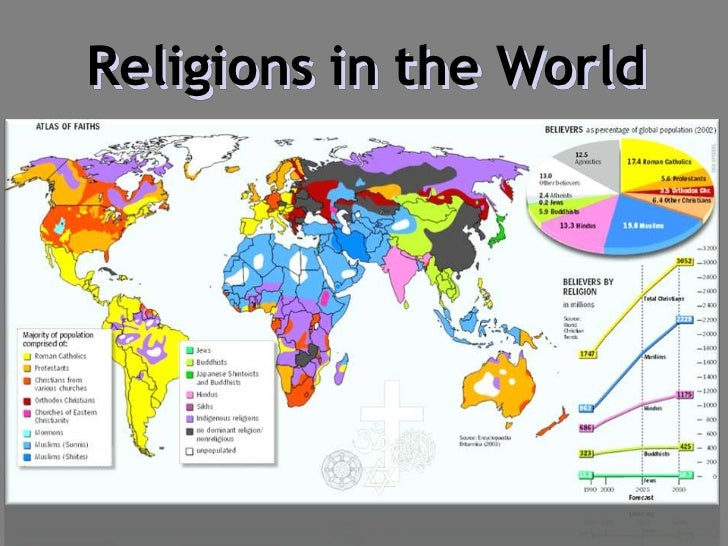 major religious movements God in america home of established churches the first major mass movement in on religion and public life shows that religion in america is both.