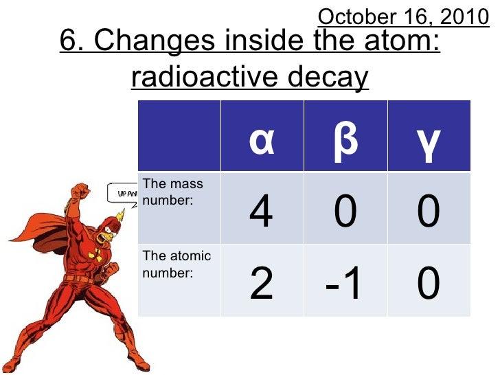 6. Changes inside the atom: radioactive decay <ul><li>October 16, 2010 </li></ul>α β γ The mass number: 4 0 0 The atomic n...