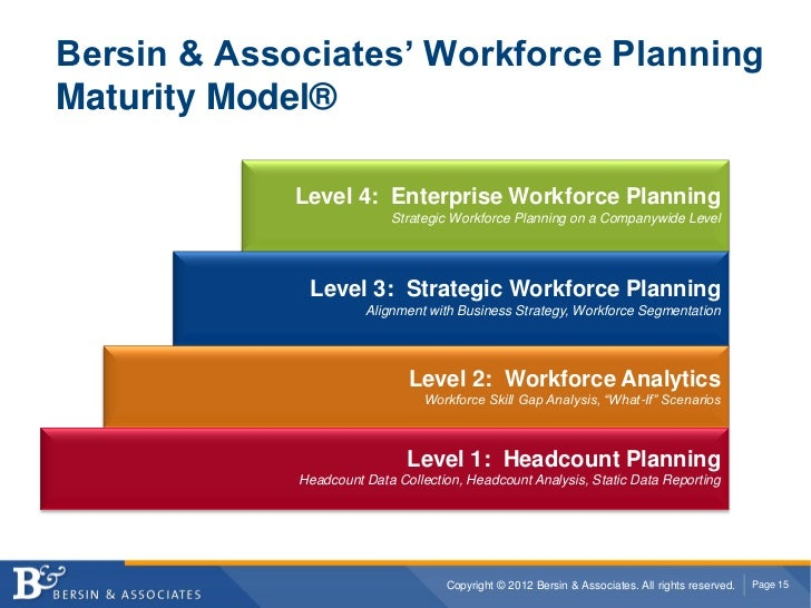 Build Buy Or Rent Leveraging Talent Analytics To Plan