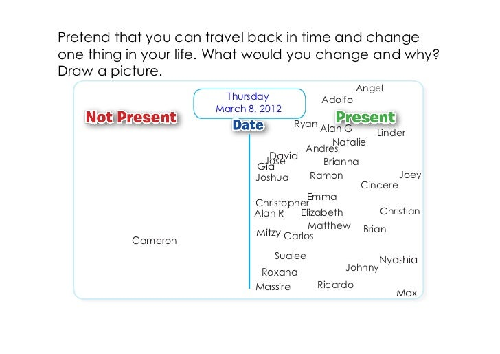 Pretend that you can travel back in time and changeone thing in your life. What would you change and why?Draw a picture.  ...
