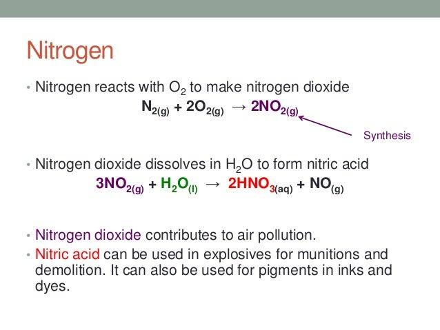 3 acid base reactions